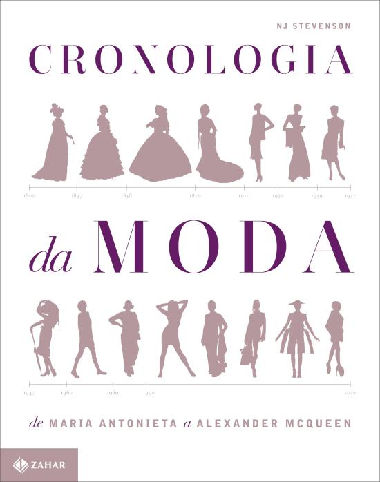 CRONOLOGIA DA MODA